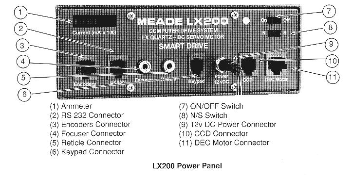 LX200 Power Panel (68742 bytes)